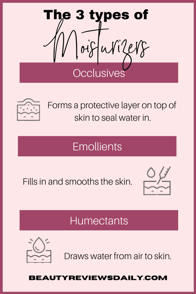 Frequently asked questions about skincare and moisturizer infographic