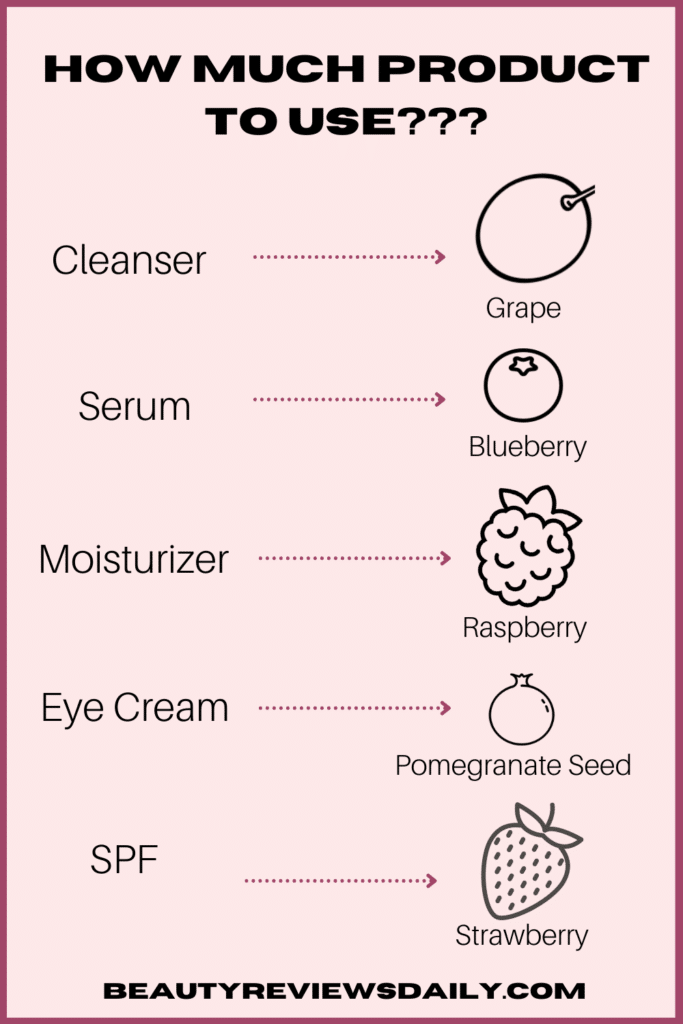 Guide on how much product to use skincare